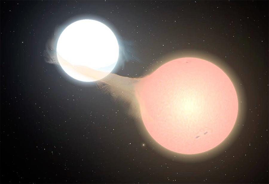 А вот и «дьявольская звезда» Алголь. Две звезды находятся так близко друг к другу, что взаимным притяжением «разматывают» друг друга