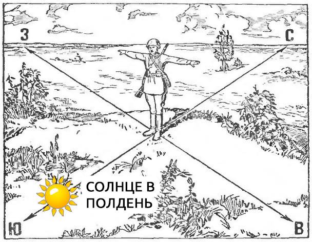 Ориентировка по сторонам света, по полуденному положению Солнца