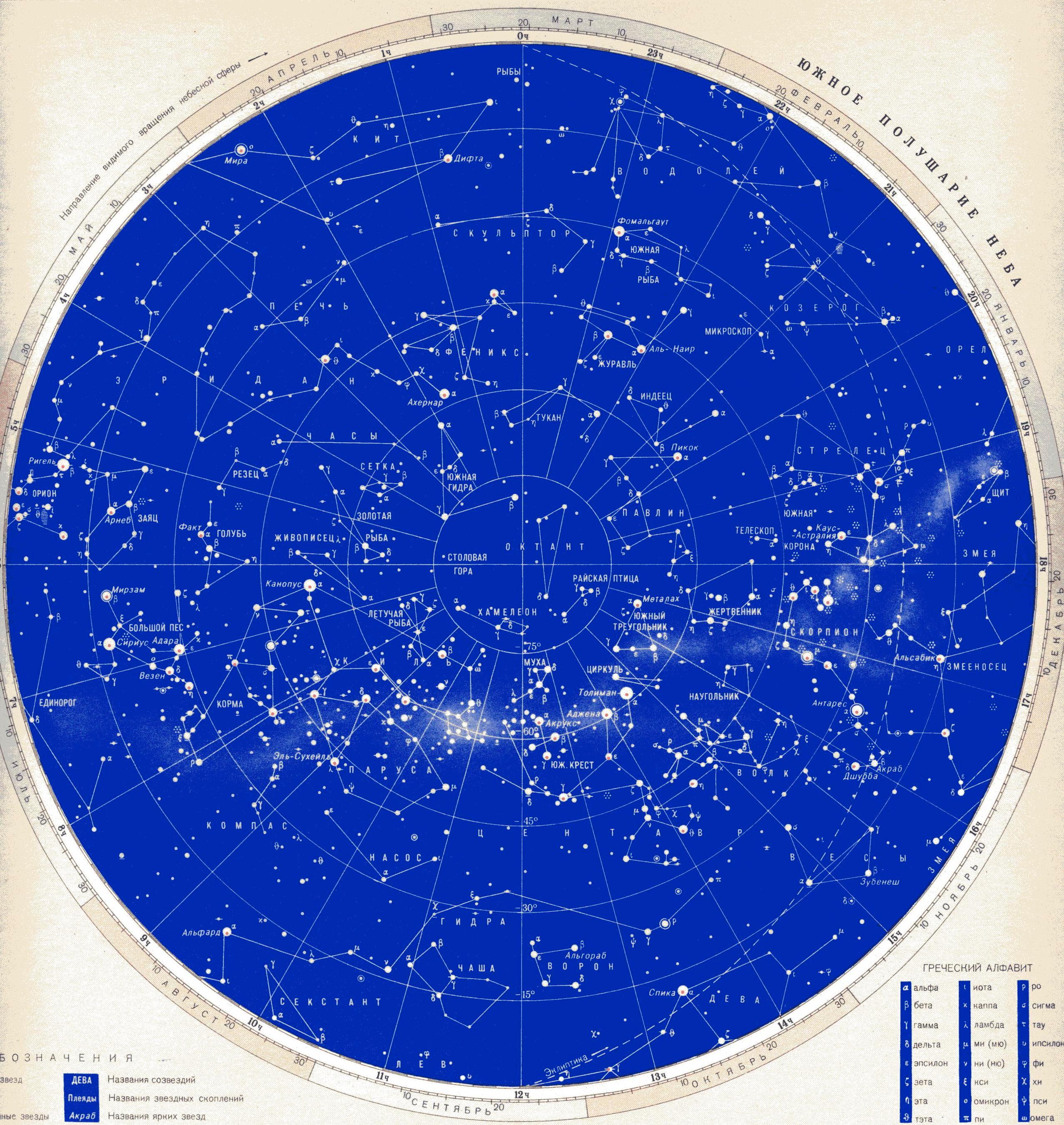 Звезды и созвездия южного полушария Земли