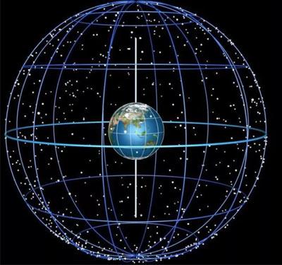 Небесная сфера ее основные элементы: точки, линии, плоскости