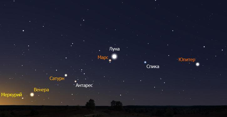 Где можно наблюдать Меркурий на небе