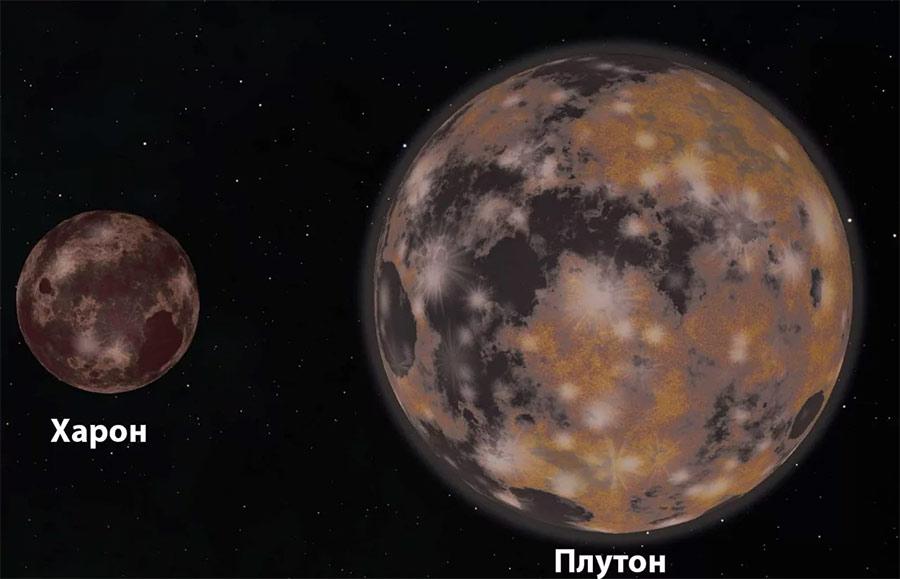 Планетная пара Плутон-Харон в натуральном масштабе