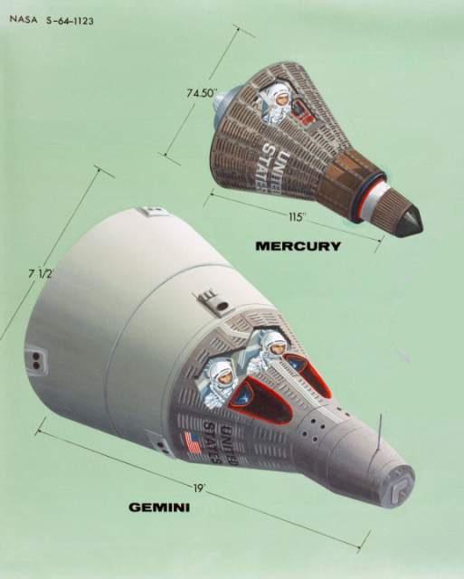 Сравнение размеров космических кораблей «Джемини» и «Меркурий»