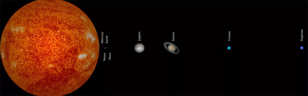 Попытка запечатлеть реальные размеры и расстояния планет Солнечной системы от Солнца и друг от друга