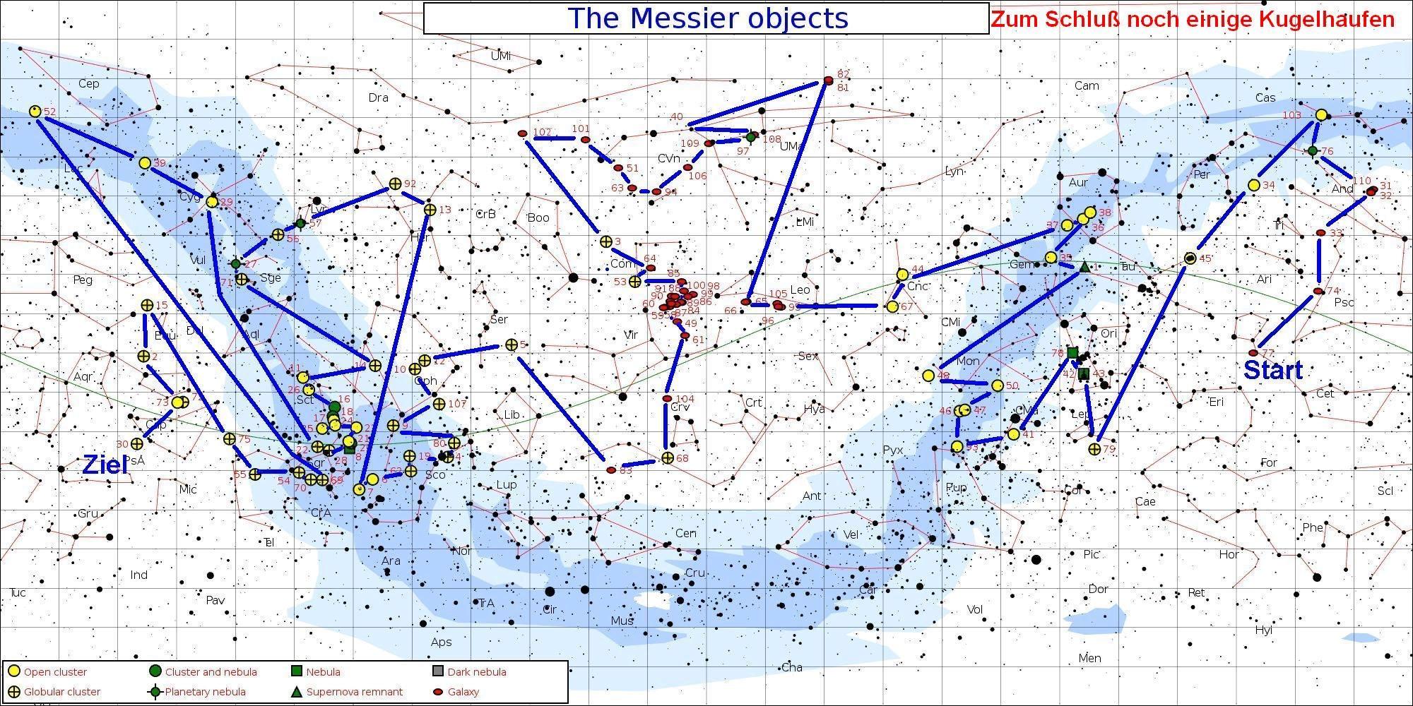 Схема «экспресс прохождения» Марафона Мессье