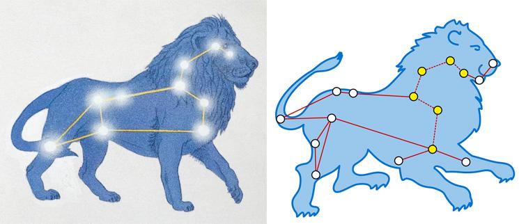 Созвездие Лев интересно ещё и тем, что действительно напоминает льва.