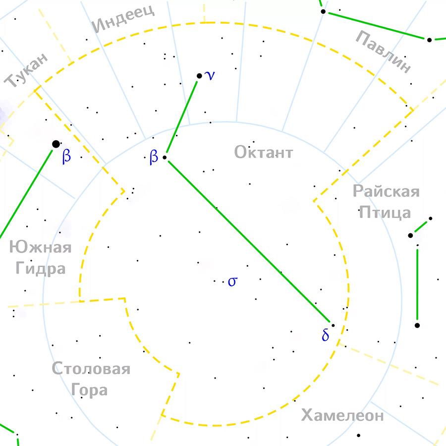 Карта границ созвездия Октант (Octans). Сигмой (в центре рисунка) обозначена южная полярная звезда.