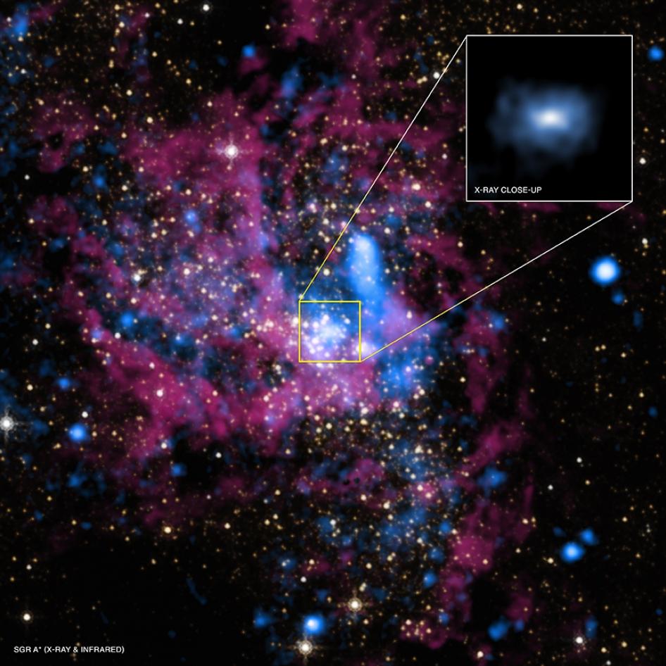 «Радиоисточник Стрелец А», зафиксированный ещё в 1960-х г.г., скорее всего является «черной дырой» в центре нашей галактики