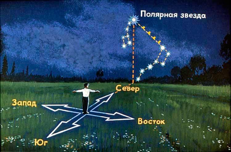 Найти Полярную звезду не сложно - при условии, что вы знаете где север и можете отыскать на небе Большую Медведицу