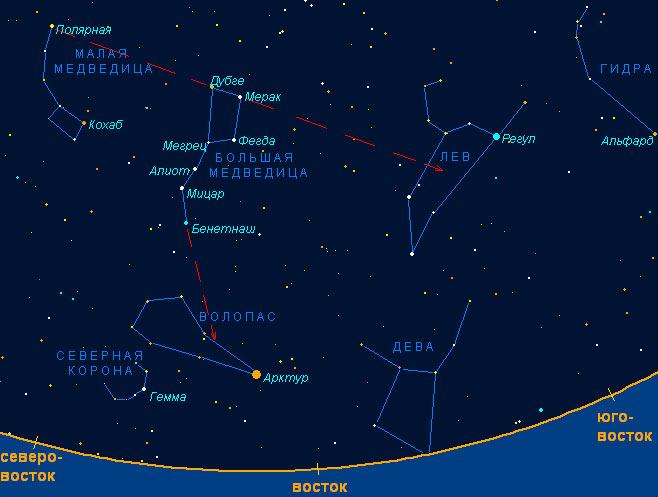 Типичная картина летнего неба для северного полушария Земли: обе Медведицы, лев, Волопас и Северная корона