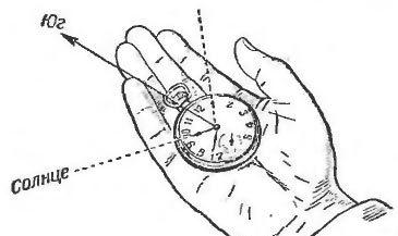 Ориентировка по положению Солнца с помощью наручных часов