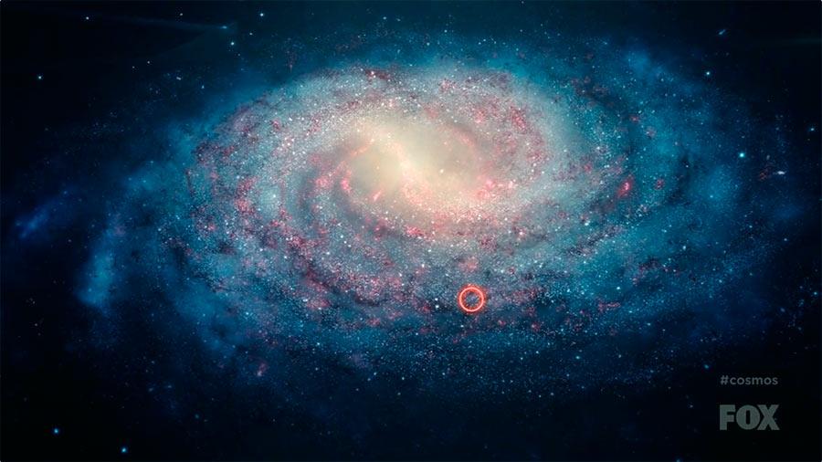 Предполагаемый вид галактики Млечный путь и место, занимаемое в нем Солнечной системой