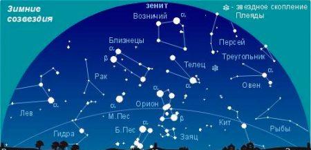 Созвездия зимнего неба