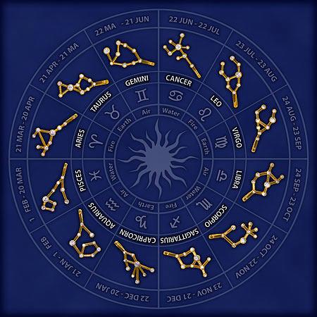 Каждому созвездию зодиака соответствует одно из животных.