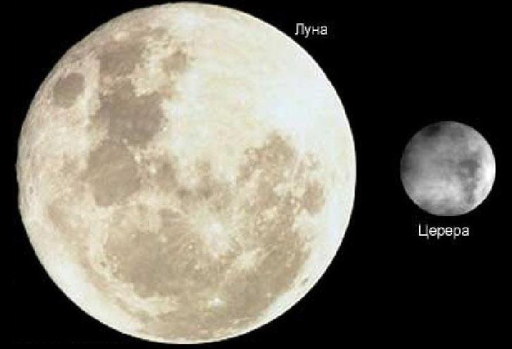 Сравнение размеров астероида Церера и нашей Луны. Понятное дело, что до уровня планеты Церера немного не дотягивает