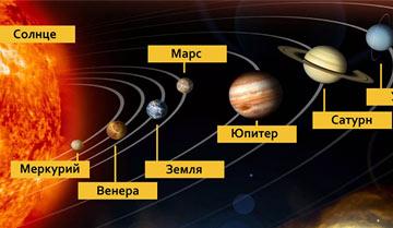 Правило Тициуса-Боде и поиски пятой планеты