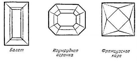 огранка драгоценных камней виды и формы огранки
