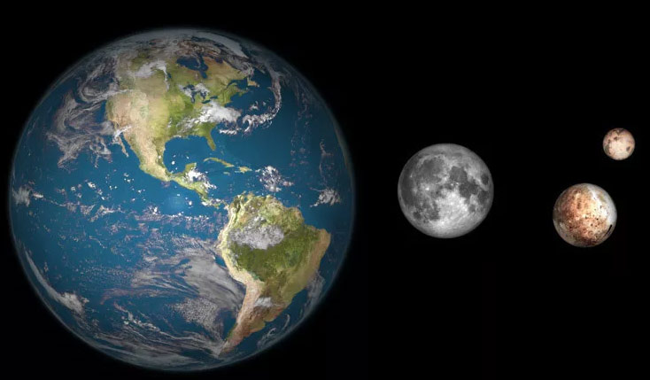 Размеры Плутона по сравнению с Землей и Луной. Слева направо: Земля, луна, Плутон с Хароном