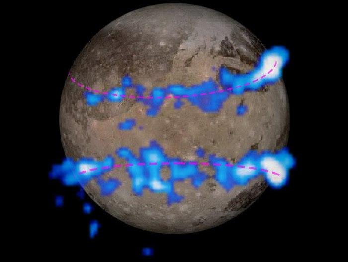 Схема зафиксированных полярных сияний у юпитерианского спутника Ганимед