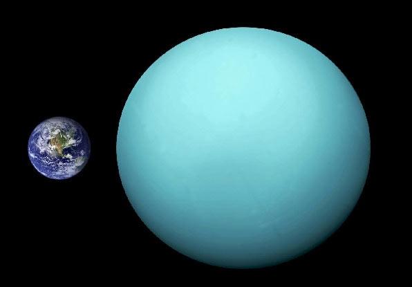 Уран - планета газовый гигант. На рисунке можно видеть сравнительный размер Урана относительно нашей планеты