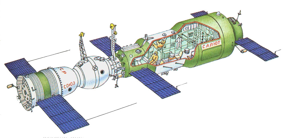 Стыковка станции «Салют-1» (справа) и космического корабля «Союз» (слева)