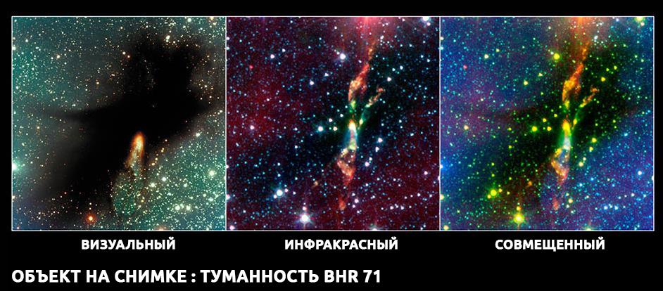 Виды космических наблюдений - инфракрасные и визуальные