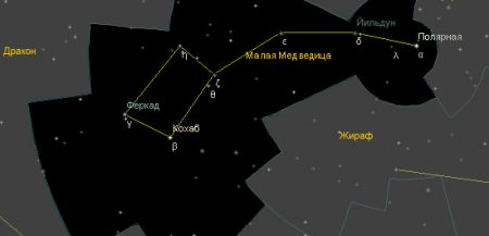 Буквы греческого алфавита и названия звезд и созвездий