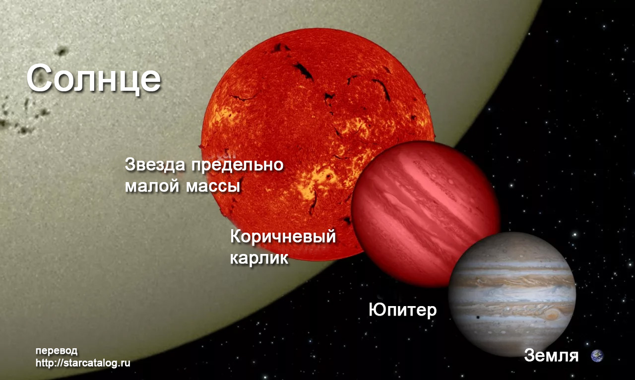 Какой размер у большинства открытых экзопланет