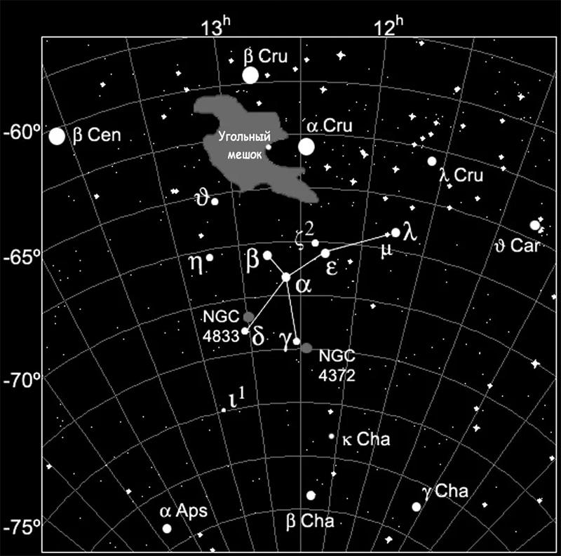 Южное созвездие Муха на звездной карте