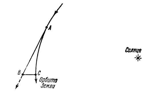 Иллюстрация влияние силы тяготения на движение Земли и связь тяготения с массой звезды