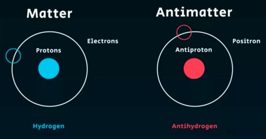 сходства и различия антивещества во вселенной