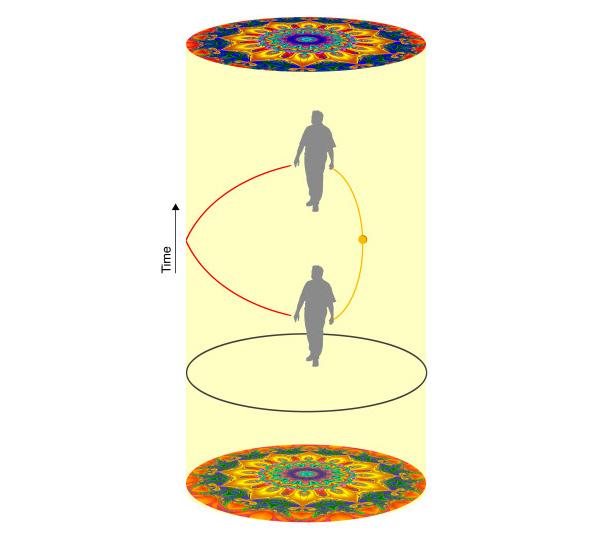 Иллюстрация анти де-ситтеровского пространства.