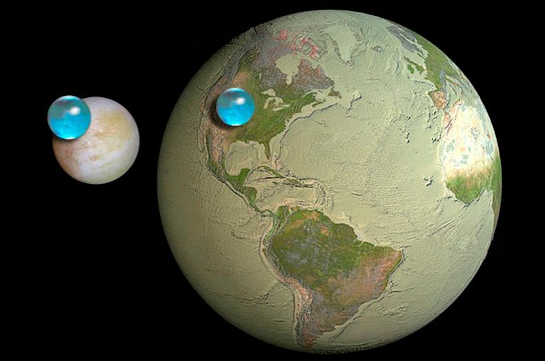 Размер Земли и спутника Юпитера - Европы, а также примерное количество воды на Земле и Европе