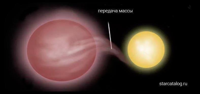 двойные звезды в космосе