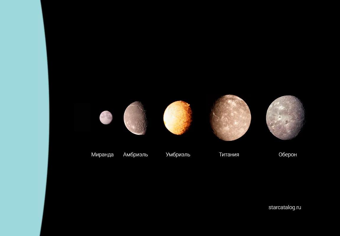 Крупнейшие спутники планеты Уран: Миранда, Амбриэль, Умбриэль, Титания, Оберон