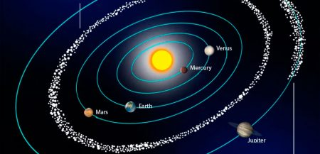 Почему планеты не сталкиваются, а астероиды сталкиваются регулярно?