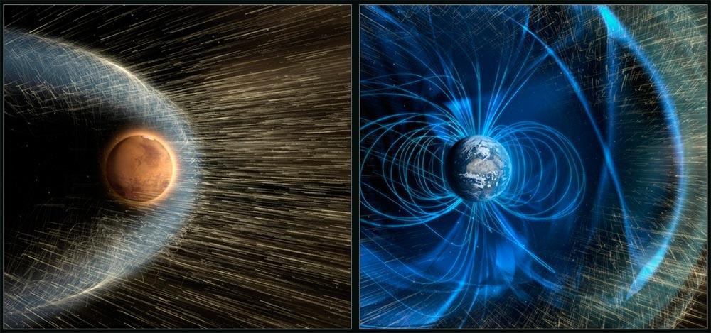 Сравнение того, как солнечный ветер взаимодействует с магнитным полем Земли и Марса.