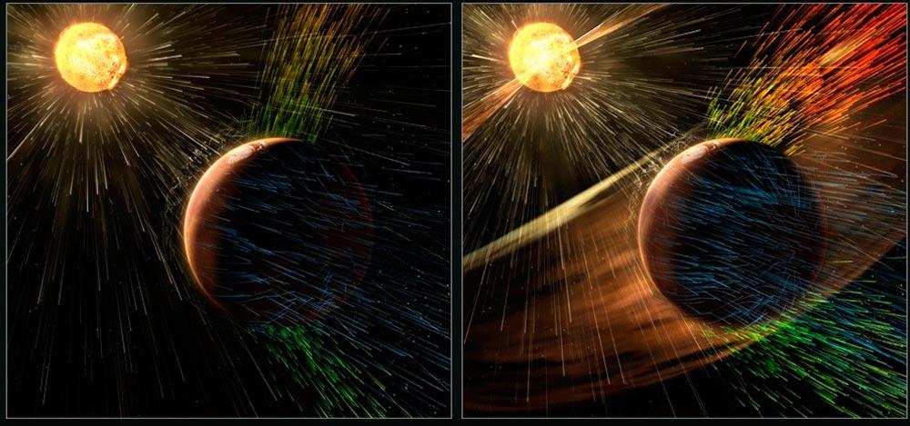 Воздействие солнечного ветра на атмосферу Марса в обычное время (слева) и во время вспышек на Солнце (справа)