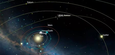 7 самых интересных астероидов из пояса астероидов