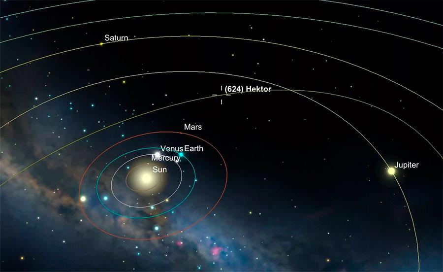 Орбита астероида Гектор