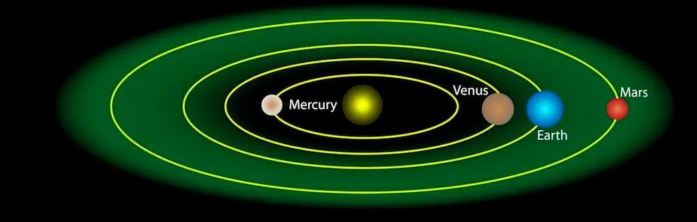 Классическая зона обитаемости звезды, составленная для планеты похожей на Землю