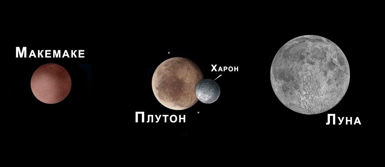 Сравнение размеров карликовых планет Плутон и Макемаке, а также Луны
