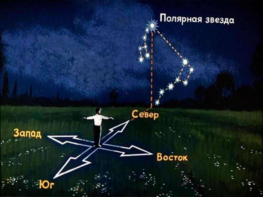 Умеешь отыскать Полярную звезду, значит умеешь и ориентироваться на местности