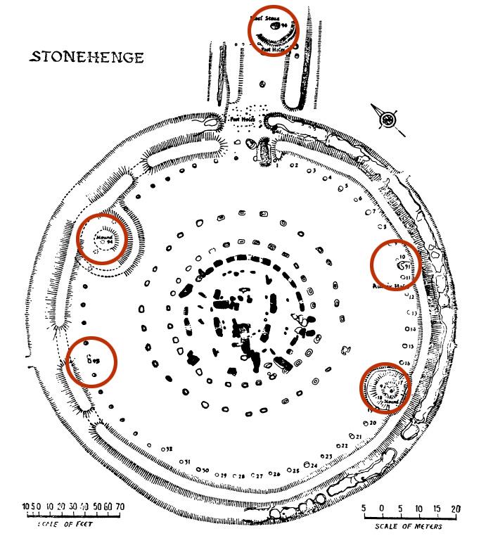 Схема Стоунхенджа. Красными кругами я отметил основные точки - самая верхняя это Пяточный камень, 4 другие крупные камня указывают на углы основного прямоугольника. 58 лунок в земле проходящие через эти вершины - те самые лунки Обри