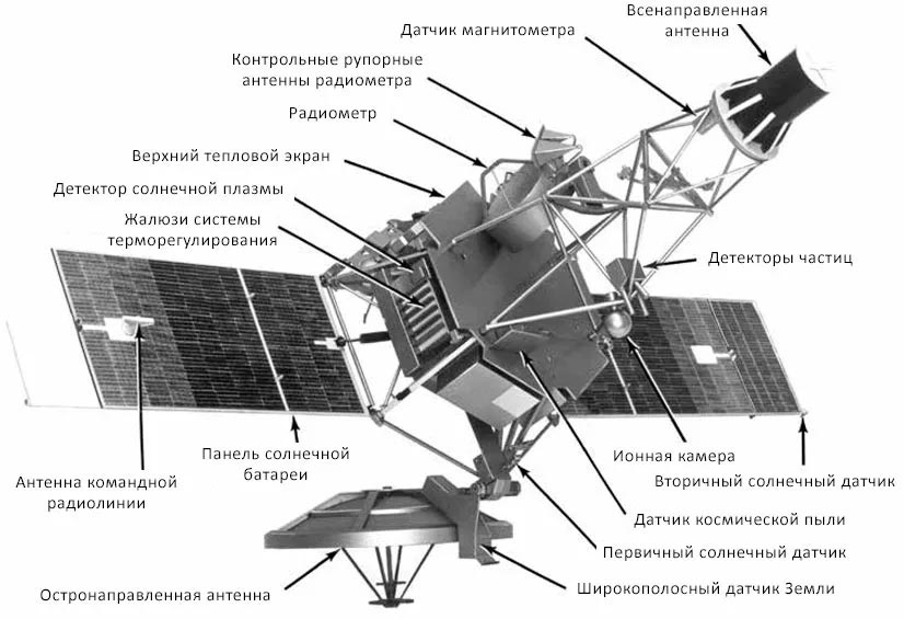 Конструкция космического аппарата «Маринер-2»