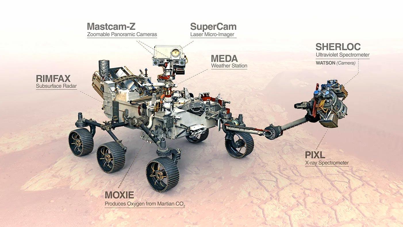 Схема размещения основных приборов марсохода «Персеверанс»