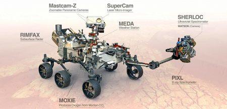 7 фактов, которые нужно знать о миссии Mars 2020 Perseverance (Персеверанс)