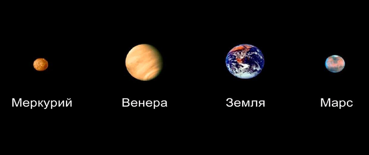 Спутники Венеры, Меркурия и Марса