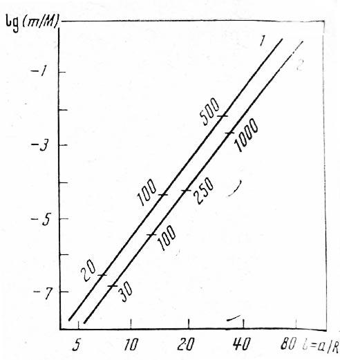 какого размера были спутники Венеры и Меркурия