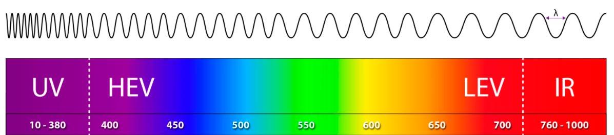 Можно ли замедлить скорость света?